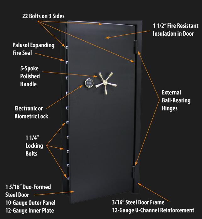 Prosteel Ultra Vault Door