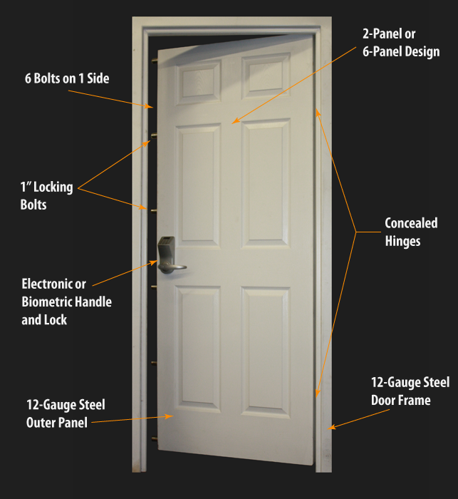 Prosteel Vanguard Security And Storm Door